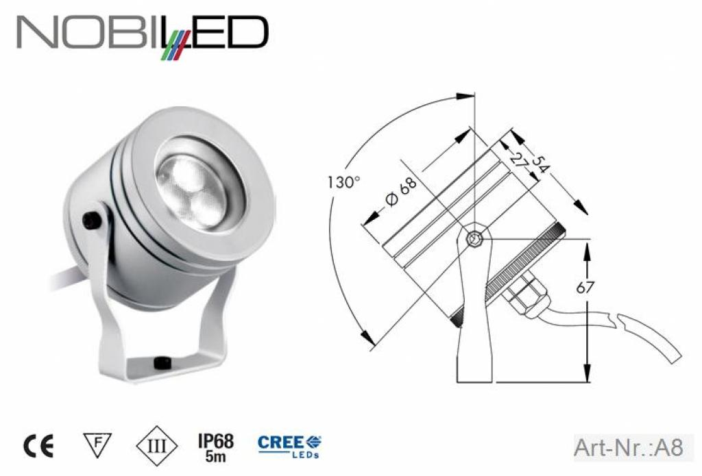 LED mini FluteLED mini Fluter 4000k 24V 6W tagweiß ,Strahler von ...